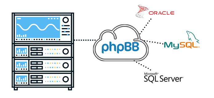 BFSI on Cloud